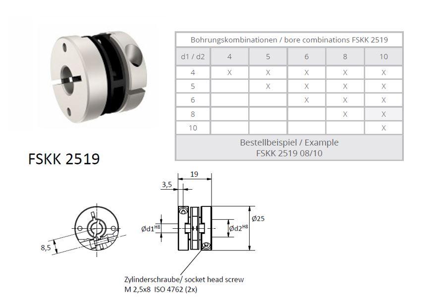FSKK 2519 Veerschijfkoppeling