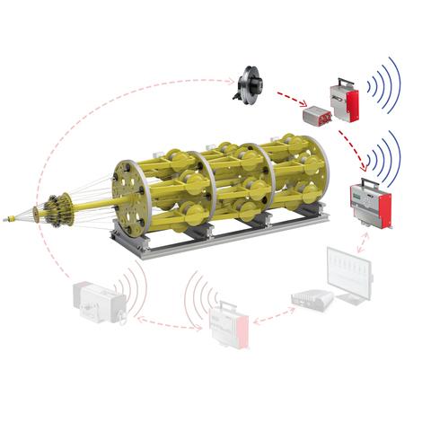 RTM X42 kabel/draadspanningsbewaking telemetrie systeem